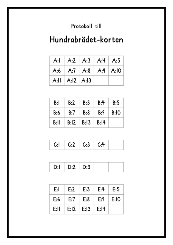 Hundrabrädet protokoll